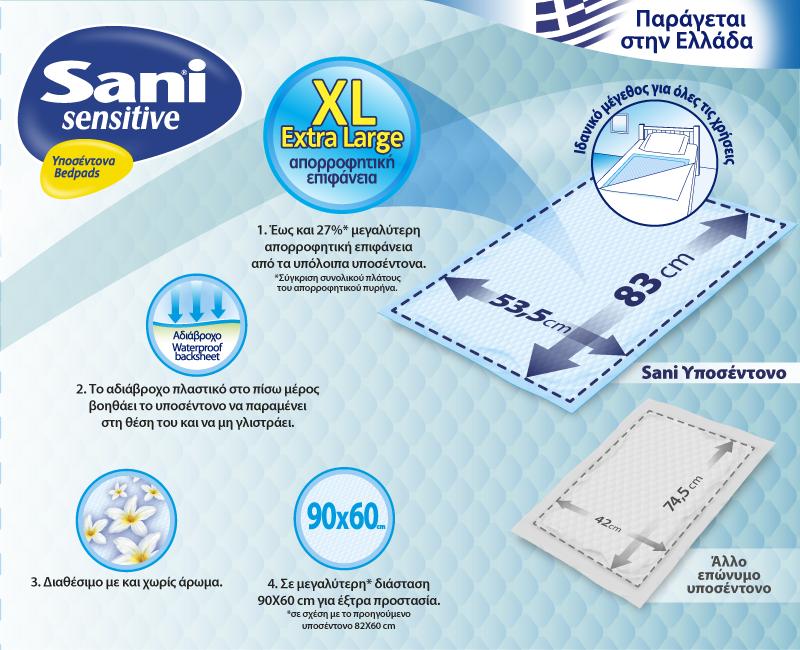 506499afdd9 Υποσέντονα ακράτειας Sani Sensitive Fresh Maxi Plus15τμχ. (90x60cm)